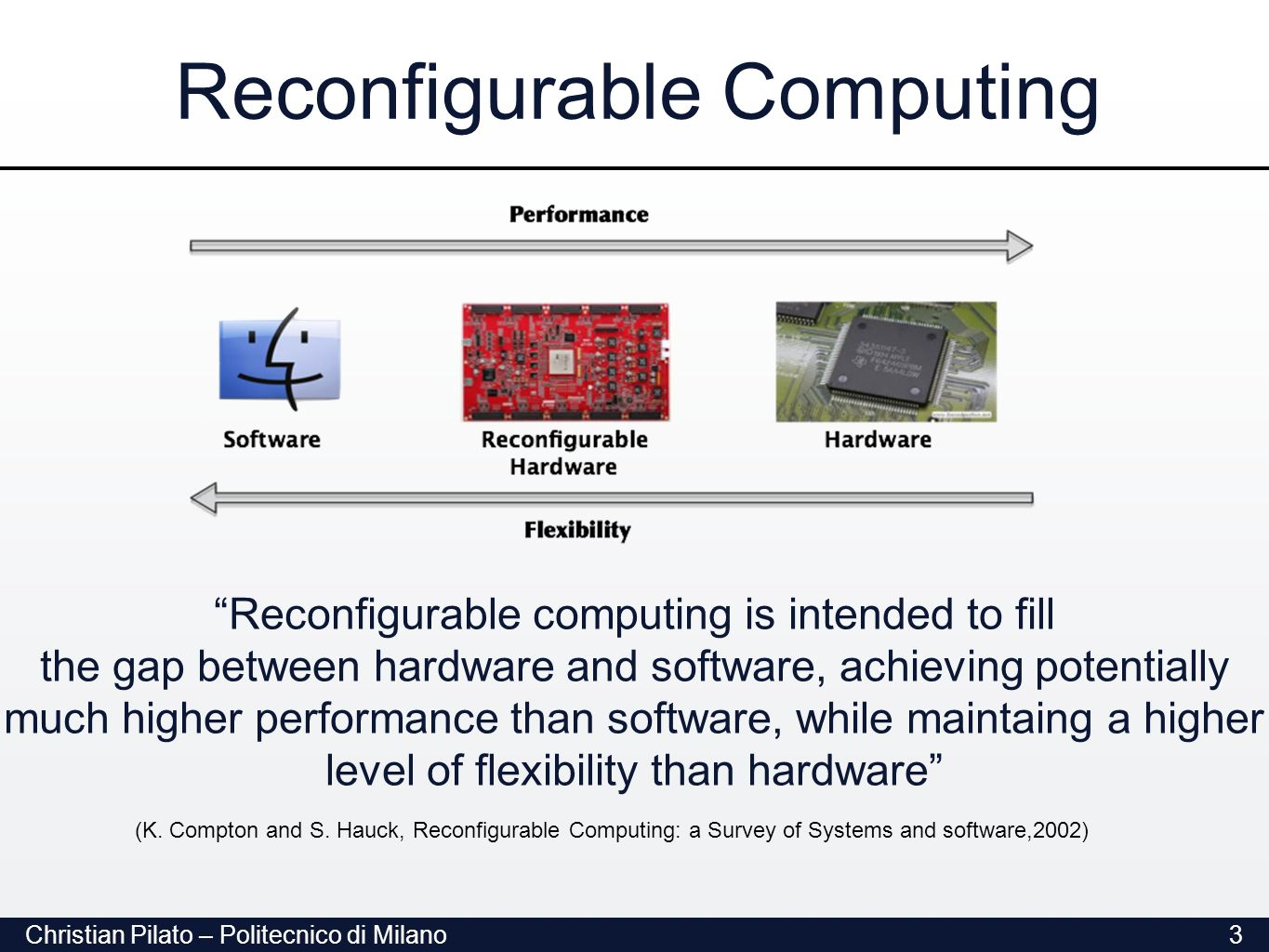 Christian Pilato – Politecnico di Milano3 Reconfigurable Computing Reconfigurable computing is intended to fill the gap between hardware and software, achieving potentially much higher performance than software, while maintaing a higher level of flexibility than hardware (K.