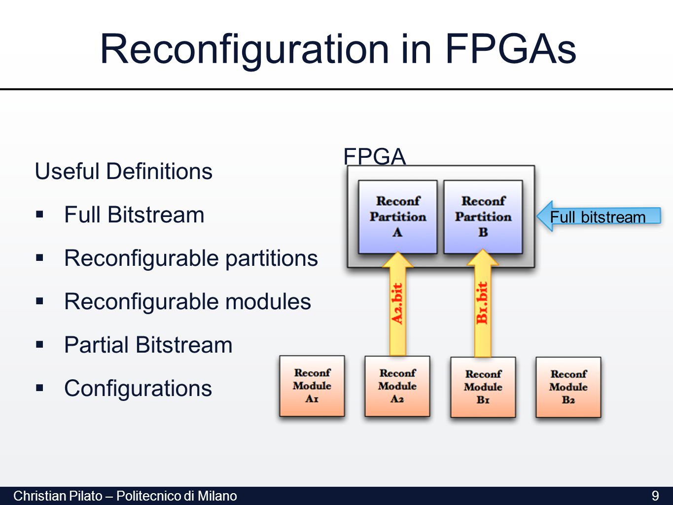Christian Pilato – Politecnico di Milano9 Reconfiguration in FPGAs Useful Definitions  Full Bitstream  Reconfigurable partitions  Reconfigurable modules  Partial Bitstream  Configurations FPGA Full bitstream