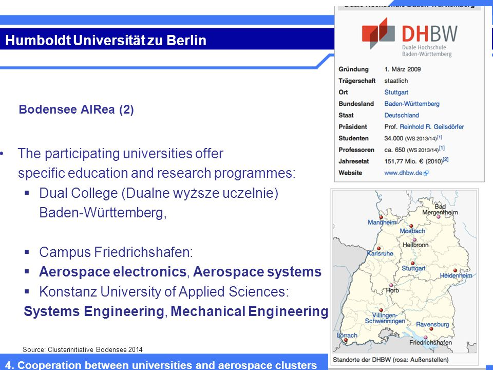 Humboldt Universität zu Berlin The participating universities offer specific education and research programmes:  Dual College (Dualne wyższe uczelnie) Baden-Württemberg,  Campus Friedrichshafen:  Aerospace electronics, Aerospace systems  Konstanz University of Applied Sciences: Systems Engineering, Mechanical Engineering Bodensee AIRea (2) Source: Clusterinitiative Bodensee 2014 4.