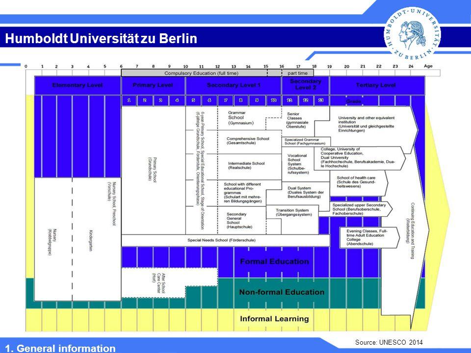 Humboldt Universität zu Berlin Source: UNESCO 2014 1. General information