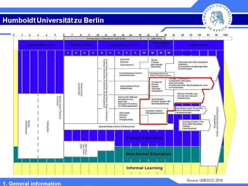 Humboldt Universität zu Berlin Source: UNESCO 2014 1. General information 2.część 3.część