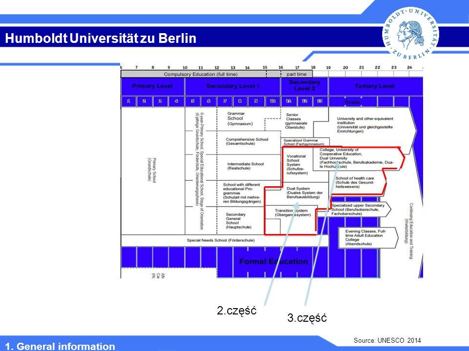 Humboldt Universität zu Berlin The German Education System (Niemiecki system kształcenia) 1.