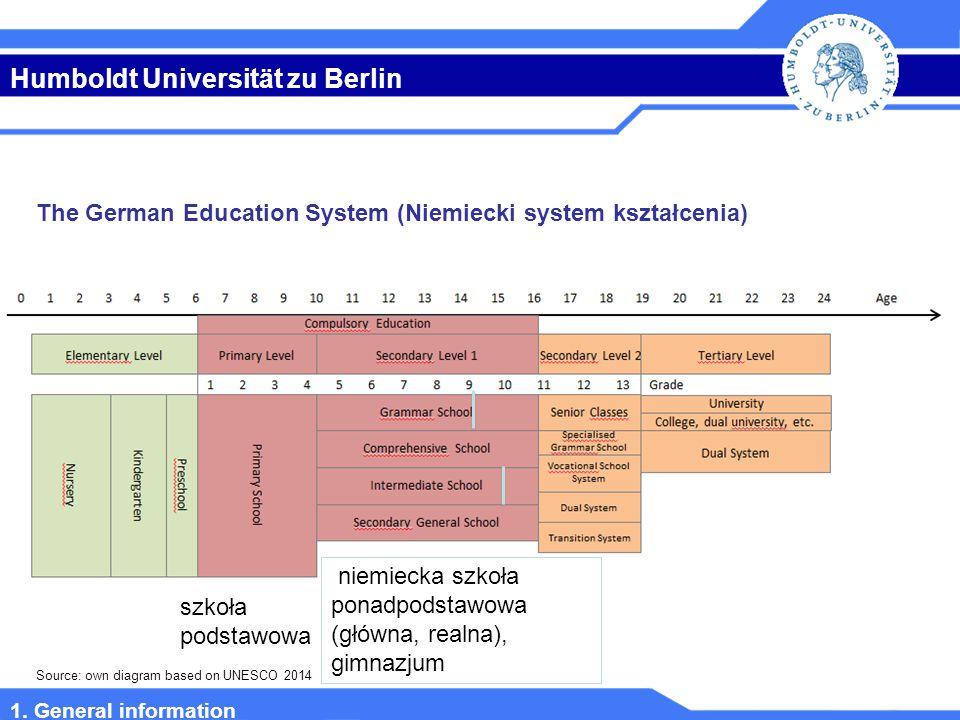 Humboldt Universität zu Berlin Sources Federal Statistical Office 2014: https://www.destatis.de/DE/ZahlenFakten/GesellschaftStaat/BildungForschungKultur/BildungForschungKultur.html https://www.destatis.de/DE/ZahlenFakten/GesellschaftStaat/BildungForschungKultur/BildungForschungKultur.html Federal Ministry of Education and Research 2014: http://www.bmbf.de/de/544.php Federal Institute for Vocational Education and Training 2014: http://www.bibb.de/dokumente/pdf/a12pr_veranstaltung_2012_11_05_berufliche_erstausbildung_im_tertiaerbereich_kupfe r_goeser.pdf Central Statistical Office of Poland 2014: http://stat.gov.pl/en/topics/education/ UNESCO 2014: http://www.unevoc.unesco.org/wtdb/germany_02_edusch.jpg 1.