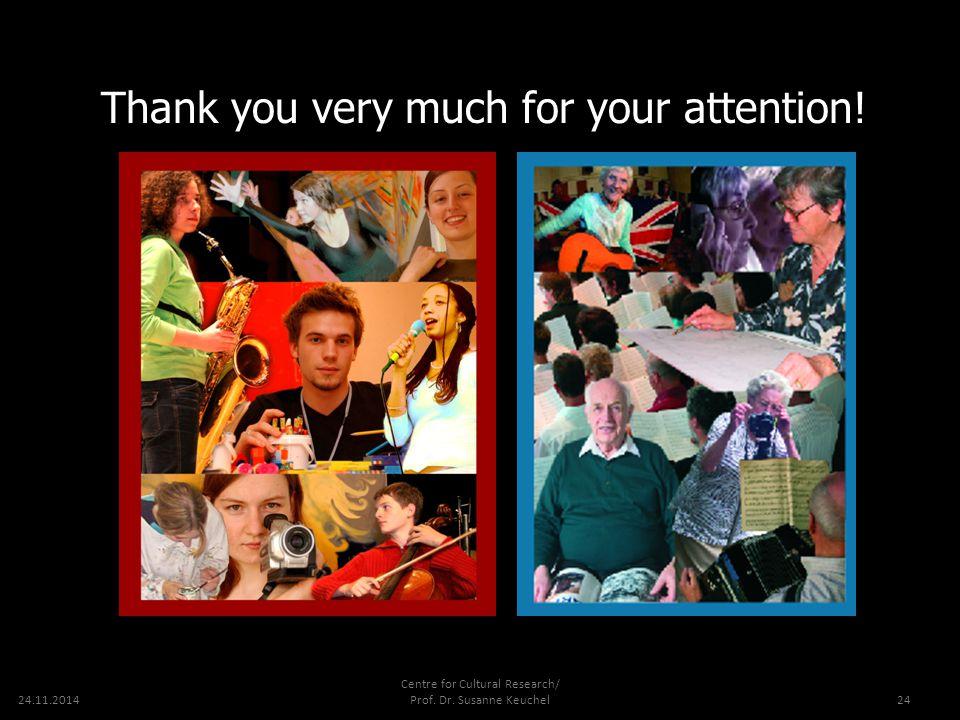 24.11.201424 Vielen Dank für Ihre Aufmerksamkeit Thank you very much for your attention.