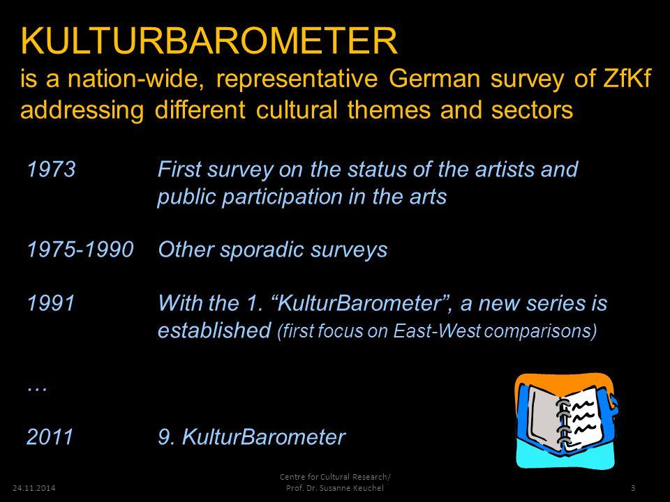 24.11.2014 Centre for Cultural Research/ Prof. Dr. Susanne Keuchel3 KULTURBAROMETER is a nation-wide, representative German survey of ZfKf addressing