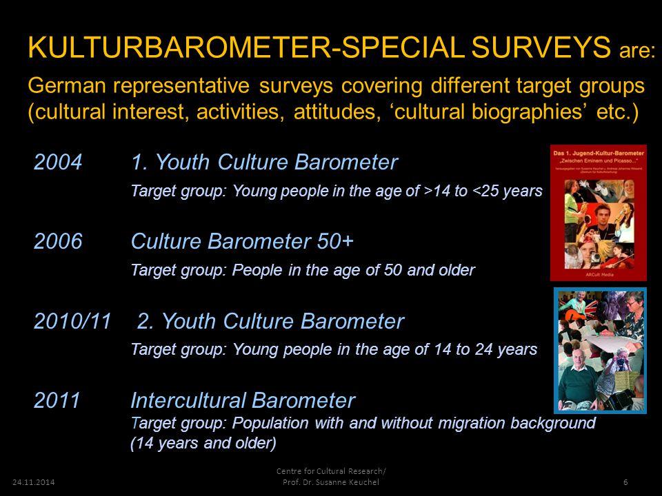 24.11.2014 Centre for Cultural Research/ Prof. Dr. Susanne Keuchel6 KULTURBAROMETER-SPECIAL SURVEYS are: German representative surveys covering differ