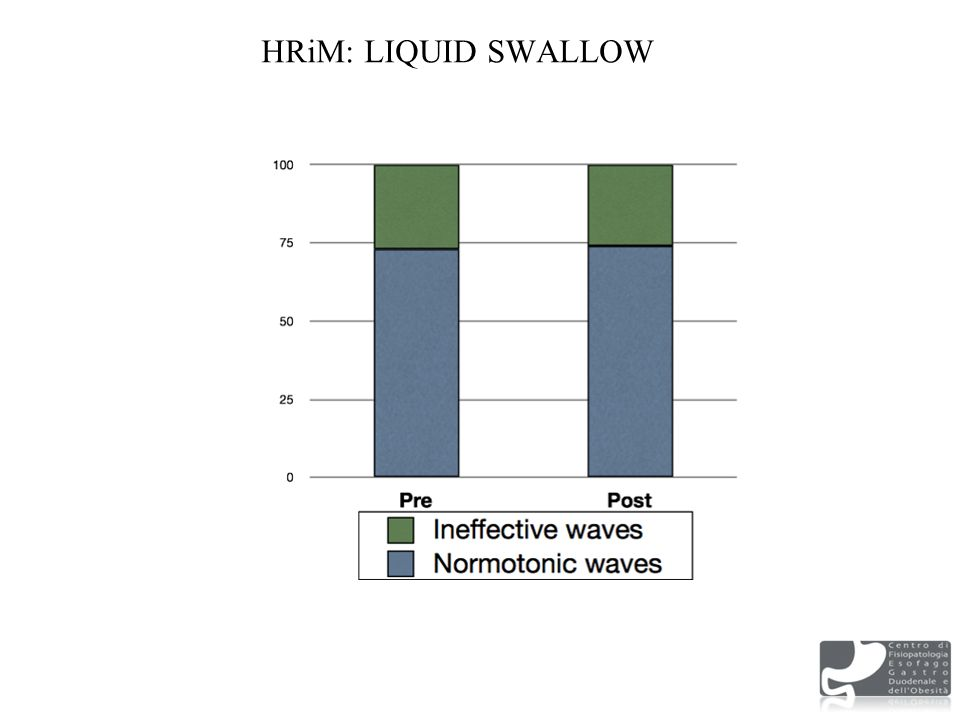 HRiM: LIQUID SWALLOW