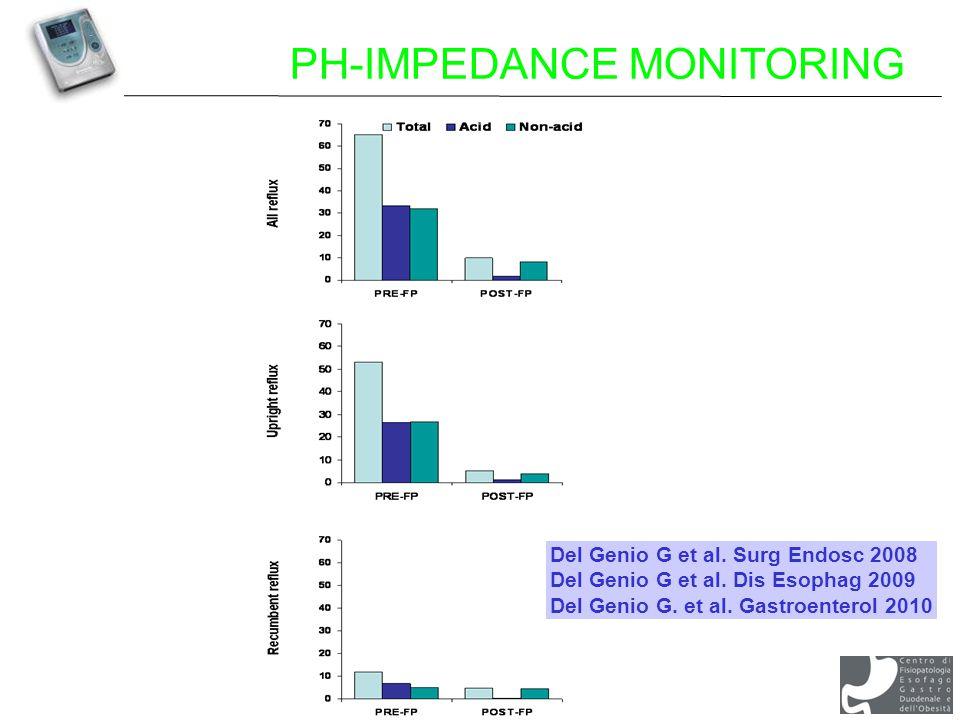 Del Genio G et al. Surg Endosc 2008 Del Genio G et al. Dis Esophag 2009 Del Genio G. et al. Gastroenterol 2010 PH-IMPEDANCE MONITORING