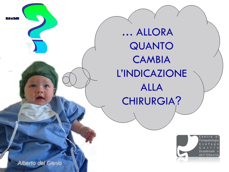 … ALLORA QUANTO CAMBIA L'INDICAZIONE ALLA CHIRURGIA Alberto del Genio