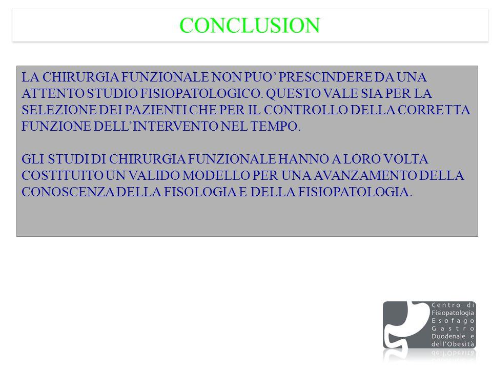 CONCLUSION LA CHIRURGIA FUNZIONALE NON PUO' PRESCINDERE DA UNA ATTENTO STUDIO FISIOPATOLOGICO. QUESTO VALE SIA PER LA SELEZIONE DEI PAZIENTI CHE PER I