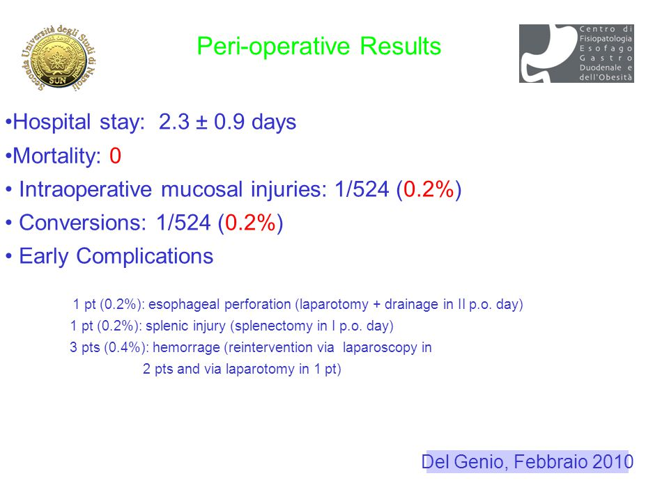 Hospital stay: 2.3 ± 0.9 days Mortality: 0 Intraoperative mucosal injuries: 1/524 (0.2%) Conversions: 1/524 (0.2%) Early Complications 1 pt (0.2%): esophageal perforation (laparotomy + drainage in II p.o.