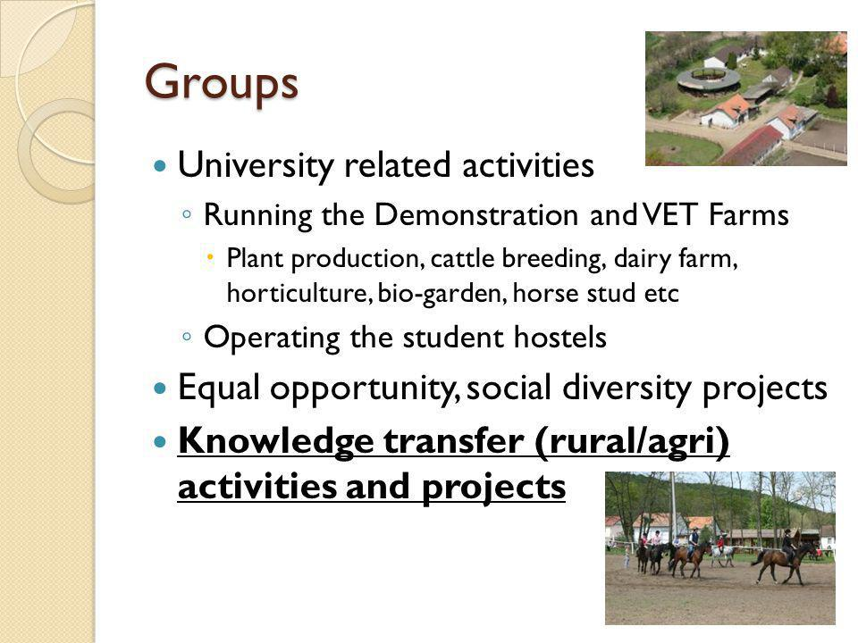 Groups University related activities ◦ Running the Demonstration and VET Farms  Plant production, cattle breeding, dairy farm, horticulture, bio-garden, horse stud etc ◦ Operating the student hostels Equal opportunity, social diversity projects Knowledge transfer (rural/agri) activities and projects