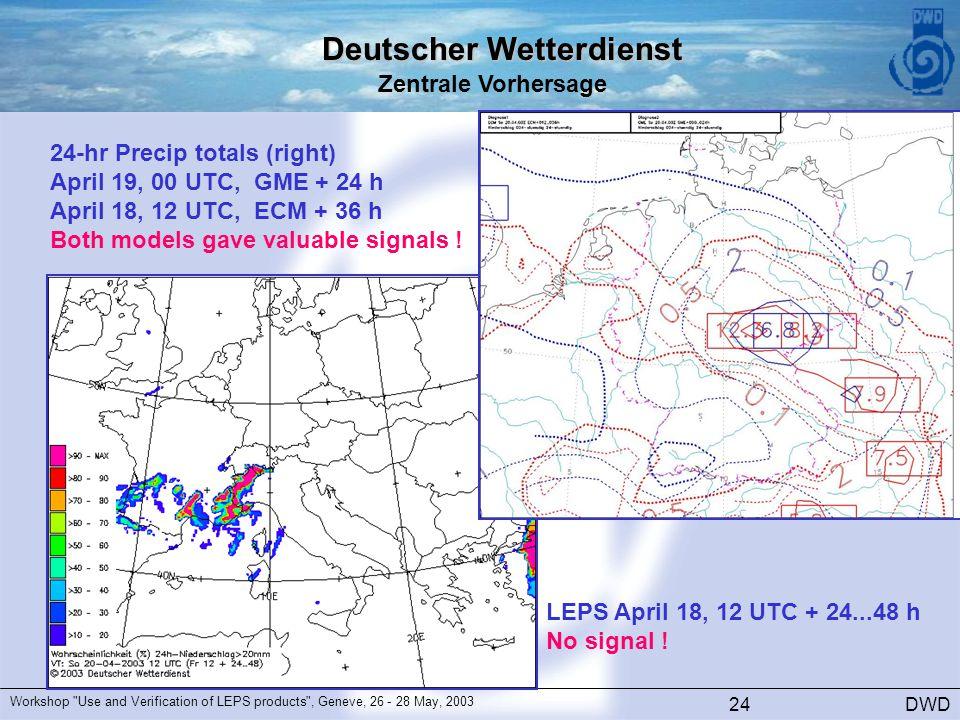 Deutscher Wetterdienst Zentrale Vorhersage DWD Workshop Use and Verification of LEPS products , Geneve, 26 - 28 May, 2003 24 24-hr Precip totals (right) April 19, 00 UTC, GME + 24 h April 18, 12 UTC, ECM + 36 h Both models gave valuable signals .