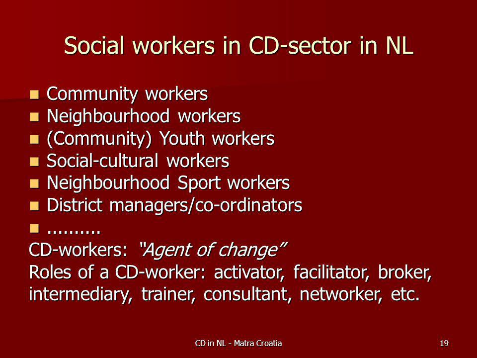 CD in NL - Matra Croatia19 Social workers in CD-sector in NL Community workers Community workers Neighbourhood workers Neighbourhood workers (Community) Youth workers (Community) Youth workers Social-cultural workers Social-cultural workers Neighbourhood Sport workers Neighbourhood Sport workers District managers/co-ordinators District managers/co-ordinators....................