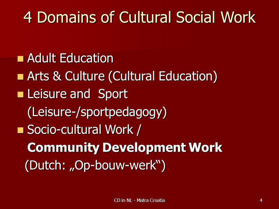 "CD in NL - Matra Croatia4 4 Domains of Cultural Social Work Adult Education Adult Education Arts & Culture (Cultural Education) Arts & Culture (Cultural Education) Leisure and Sport Leisure and Sport (Leisure-/sportpedagogy) Socio-cultural Work / Socio-cultural Work / Community Development Work (Dutch: ""Op-bouw-werk ) (Dutch: ""Op-bouw-werk )"