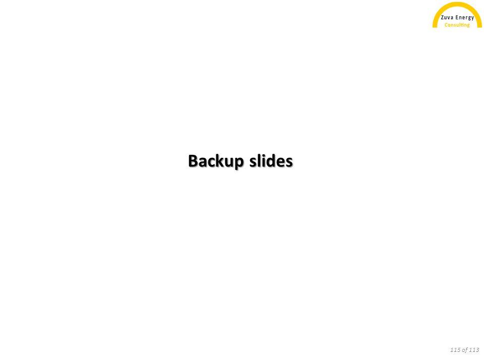 Backup slides 115 of 113