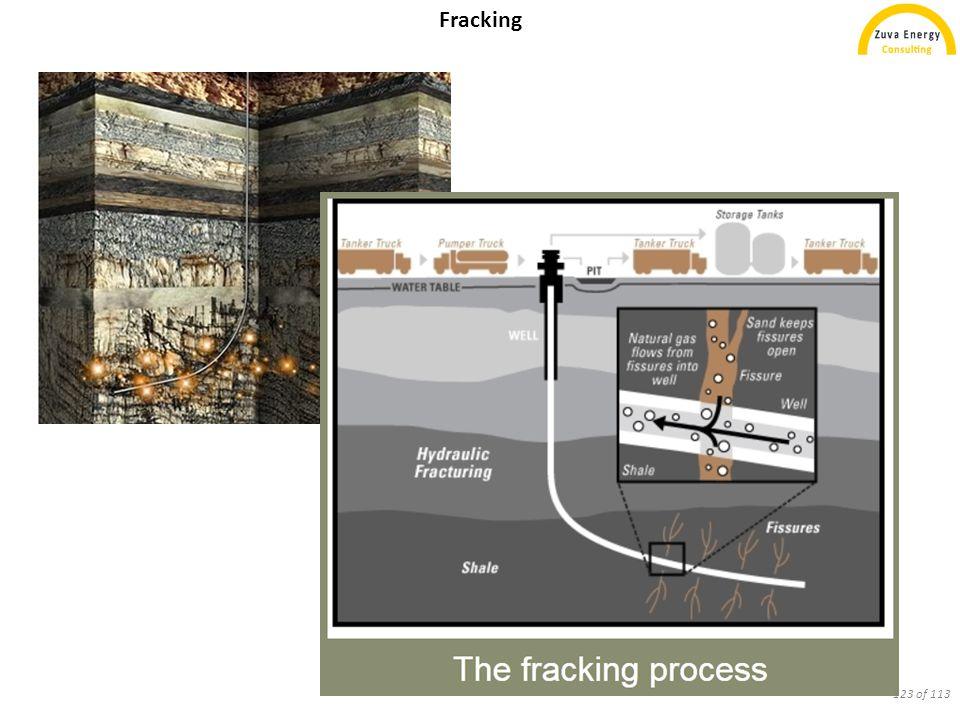 Fracking 123 of 113