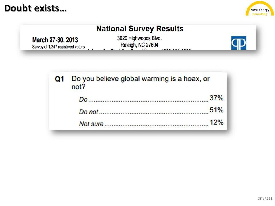 Credible doubt? 24 of 113