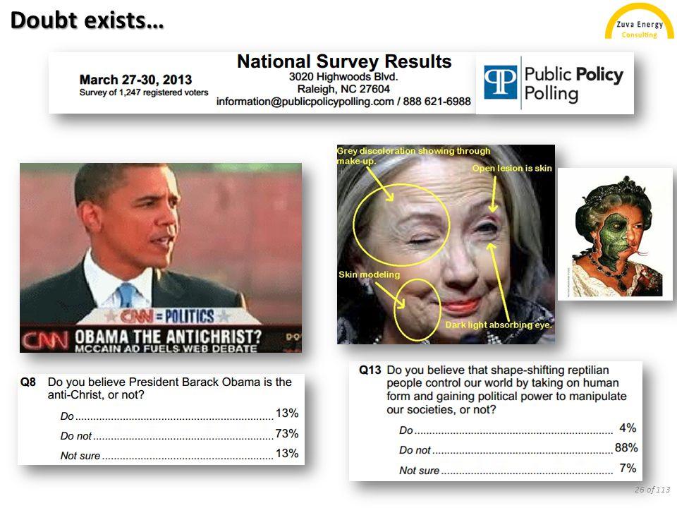 Doubt vs. credible doubt 27 of 113