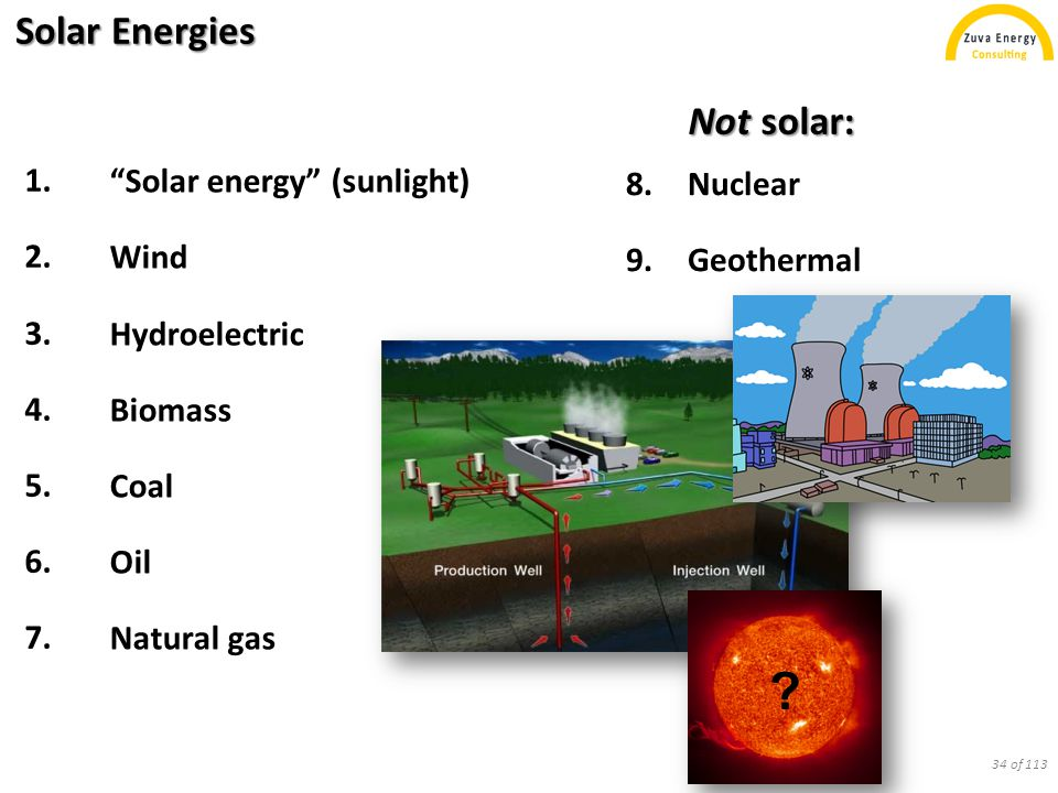 """Solar Energies 1. 2. 3. 4. 5. 6. 7. 1.""""Solar energy"""" (sunlight) 2.Wind 3.Hydroelectric 4.Biomass 5.Coal 6.Oil 7.Natural gas 8.Nuclear 9.Geothermal Not"""