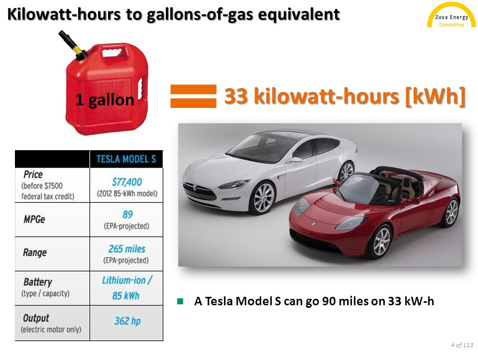 33 kW-hr of energy is in one gallon of gasoline: Driving 300 miles, 25 mpg: Driving 300 miles, electric car: Flying from New York to Los Angeles: Leaving a 40-W cable box on 24/7, per year: Energy to get water to LA, per capita, per year: Clothes dryer, per year 42 Plasma TV, 2 hours per day, per year: 42 LED TV, 2 hours per day, per year: 11235010143072 Some gasoline equivalents 5 of 113