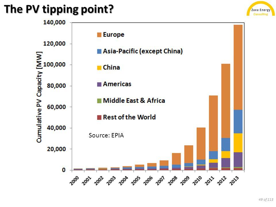 World PV Capacity: 2013 140 GW= 50 of 113