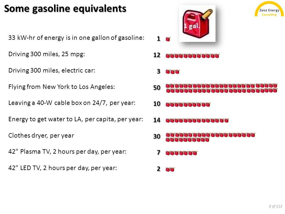 Energy efficiency http://www.eia.gov/todayinenergy/detail.cfm?id=10491 6 of 113