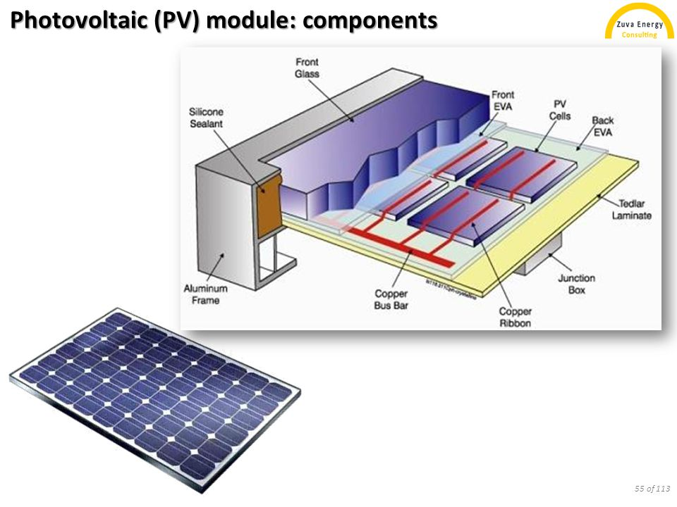 Photovoltaic (PV) module: components 55 of 113