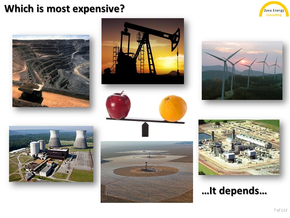 Which is most expensive? …It depends… 7 of 113