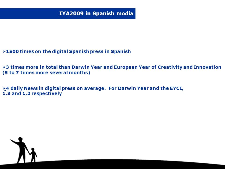 1500 times on the digital Spanish press in Spanish 3 times more in total than Darwin Year and European Year of Creativity and Innovation (5 to 7 times more several months) 4 daily News in digital press on average.