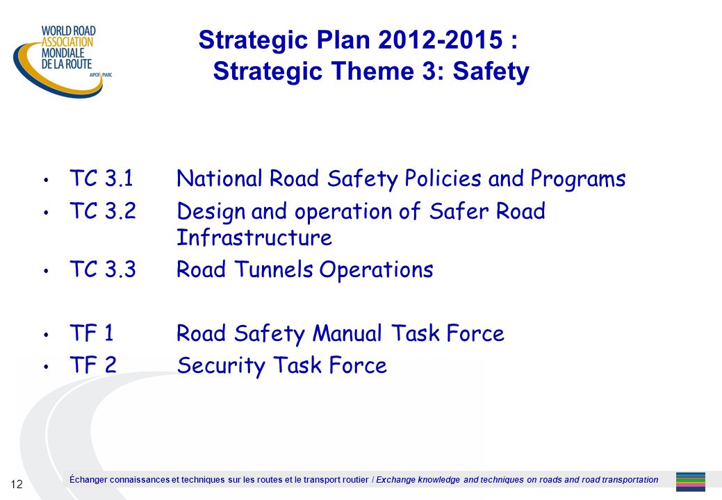 Échanger connaissances et techniques sur les routes et le transport routier / Exchange knowledge and techniques on roads and road transportation 12 Strategic Plan : Strategic Theme 3: Safety TC 3.1National Road Safety Policies and Programs TC 3.2Design and operation of Safer Road Infrastructure TC 3.3Road Tunnels Operations TF 1Road Safety Manual Task Force TF 2Security Task Force