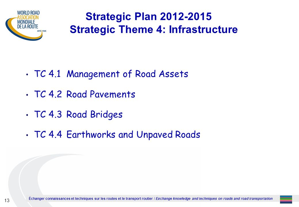 Échanger connaissances et techniques sur les routes et le transport routier / Exchange knowledge and techniques on roads and road transportation 13 Strategic Plan 2012-2015 Strategic Theme 4: Infrastructure TC 4.1Management of Road Assets TC 4.2Road Pavements TC 4.3Road Bridges TC 4.4Earthworks and Unpaved Roads