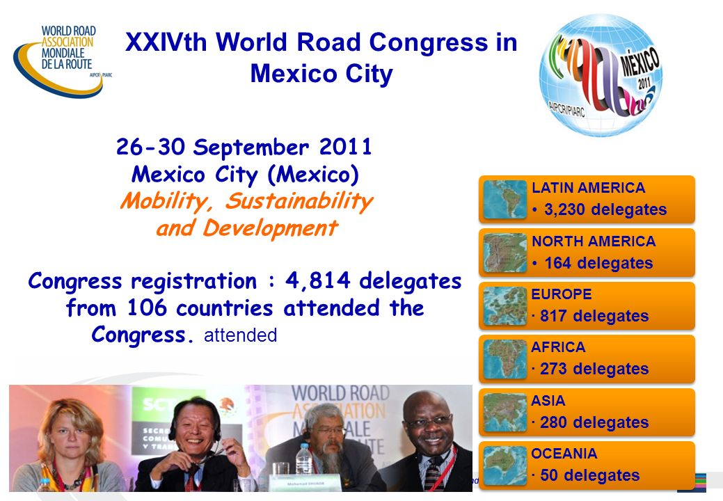 Échanger connaissances et techniques sur les routes et le transport routier / Exchange knowledge and techniques on roads and road transportation September 2011 Mexico City (Mexico) Mobility, Sustainability and Development CONGRESS REGISTRATIO Congress registration : 4,814 delegates from 106 countries attended the Congress.