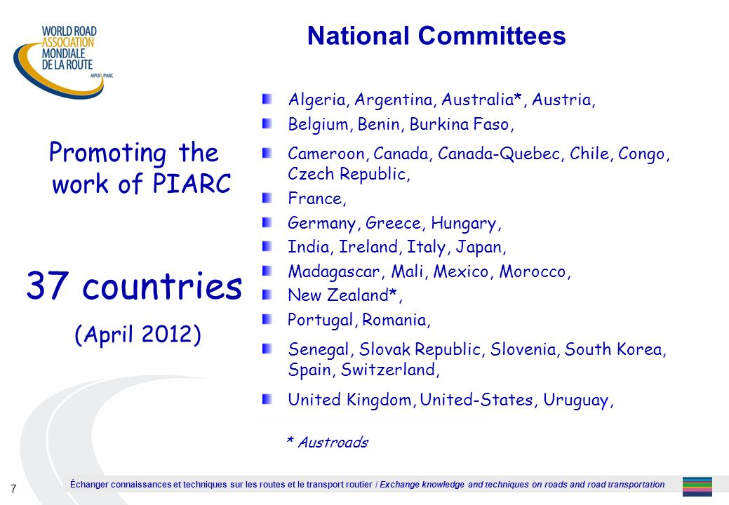 Échanger connaissances et techniques sur les routes et le transport routier / Exchange knowledge and techniques on roads and road transportation 7 National Committees Promoting the work of PIARC 37 countries (April 2012) Algeria, Argentina, Australia*, Austria, Belgium, Benin, Burkina Faso, Cameroon, Canada, Canada-Quebec, Chile, Congo, Czech Republic, France, Germany, Greece, Hungary, India, Ireland, Italy, Japan, Madagascar, Mali, Mexico, Morocco, New Zealand*, Portugal, Romania, Senegal, Slovak Republic, Slovenia, South Korea, Spain, Switzerland, United Kingdom, United-States, Uruguay, * Austroads