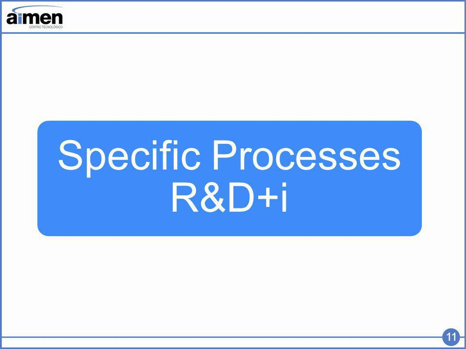 Specific Processes R&D+i 11