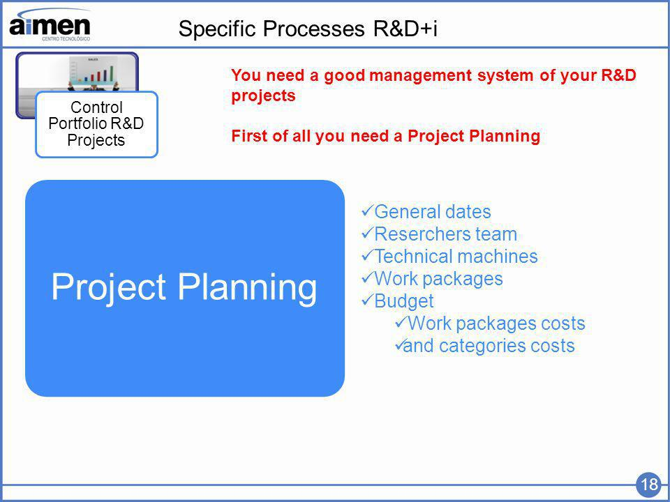 Control Portfolio R&D Projects General dates Reserchers team Technical machines Work packages Budget Work packages costs and categories costs 18 Project Planning Specific Processes R&D+i You need a good management system of your R&D projects First of all you need a Project Planning