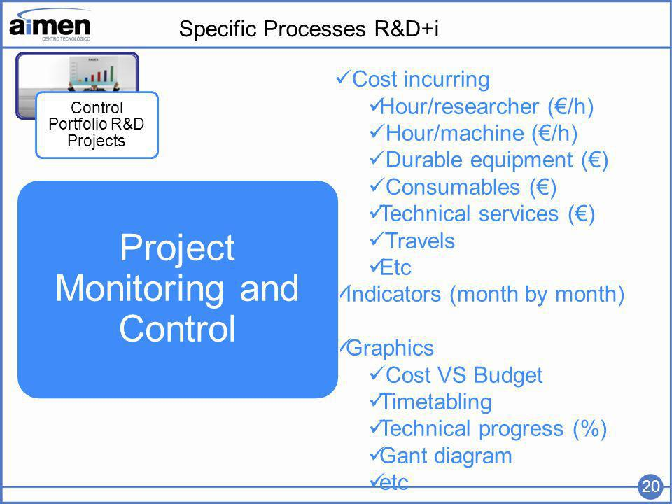 Control Portfolio R&D Projects Cost incurring Hour/researcher (/h) Hour/machine (/h) Durable equipment () Consumables () Technical services () Travels Etc Indicators (month by month) Graphics Cost VS Budget Timetabling Technical progress (%) Gant diagram etc 20 Project Monitoring and Control Specific Processes R&D+i