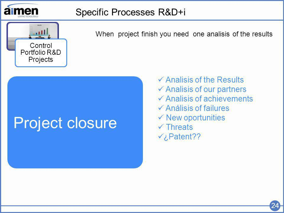 Specific Processes R&D+i Control Portfolio R&D Projects Analisis of the Results Analisis of our partners Analisis of achievements Análisis of failures New oportunities Threats ¿Patent .