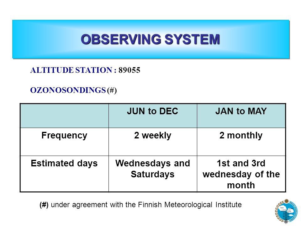 ALTITUDE STATION : OZONOSONDINGS (#) JUN to DECJAN to MAY Frequency2 weekly2 monthly Estimated daysWednesdays and Saturdays 1st and 3rd wednesday of the month (#) under agreement with the Finnish Meteorological Institute