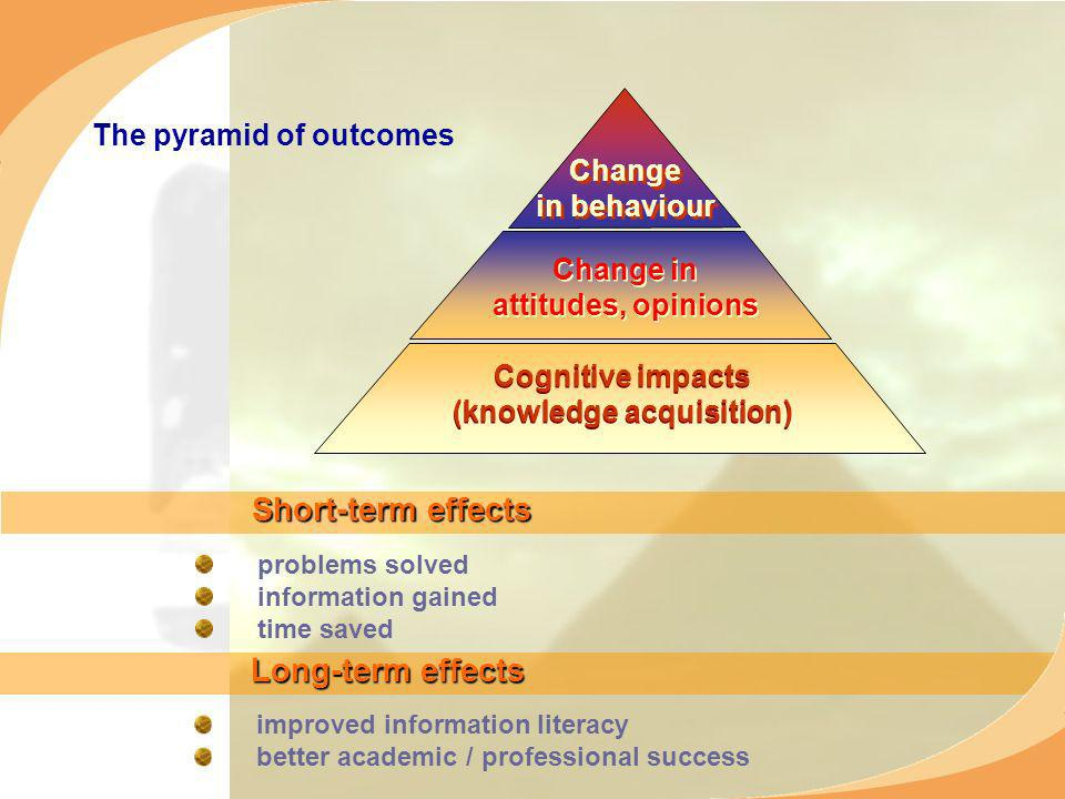 Long-term effects Short-term effects problems solved information gained time saved Cognitive impacts (knowledge acquisition) Cognitive impacts (knowledge acquisition) Change in attitudes, opinions Change in attitudes, opinions Change in behaviour improved information literacy better academic / professional success The pyramid of outcomes