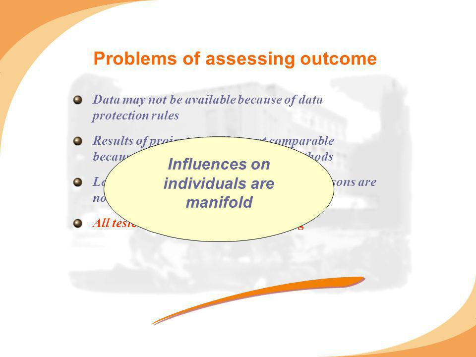 Problems of assessing outcome Data may not be available because of data protection rules Results of projects are often not comparable because of different data collection methods Long-term effects cannot be assessed as persons are no more available All tested methods are time-consuming Influences on individuals are manifold