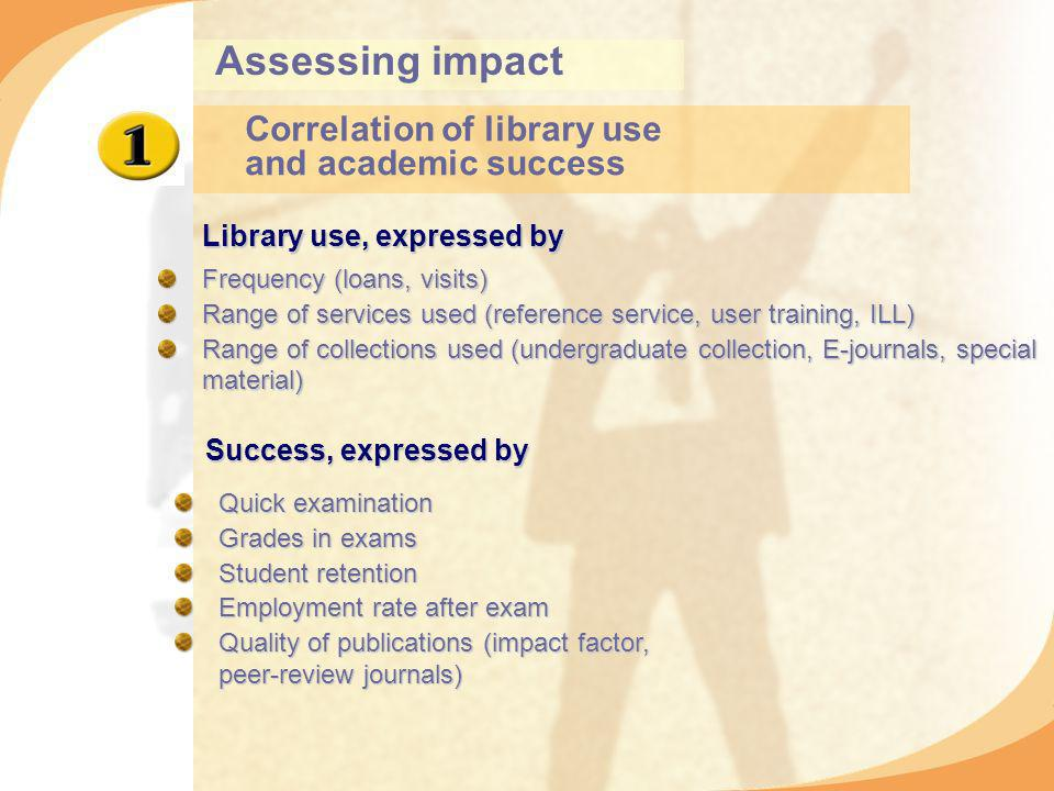 Correlation of library use and academic success Frequency (loans, visits) Range of services used (reference service, user training, ILL) Range of collections used (undergraduate collection, E-journals, special material) Success, expressed by Quick examination Grades in exams Student retention Employment rate after exam Quality of publications (impact factor, peer-review journals) Library use, expressed by Assessing impact