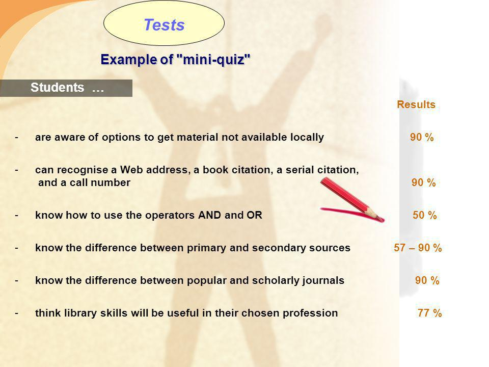 Example of mini-quiz Students… Results -are aware of options to get material not available locally 90 % -can recognise a Web address, a book citation, a serial citation, and a call number 90 % -know how to use the operators AND and OR 50 % -know the difference between primary and secondary sources 57 – 90 % -know the difference between popular and scholarly journals 90 % -think library skills will be useful in their chosen profession 77 % Tests