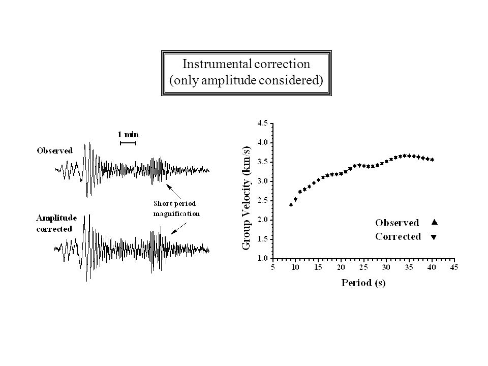 Instrumental correction (only amplitude considered)