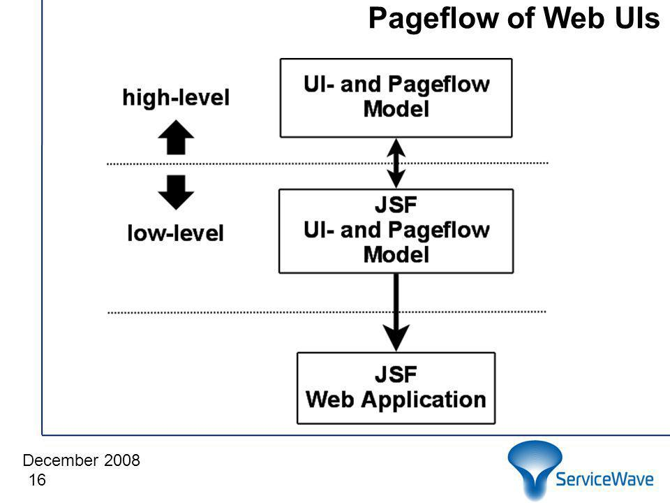 December 2008 Pageflow of Web UIs 16