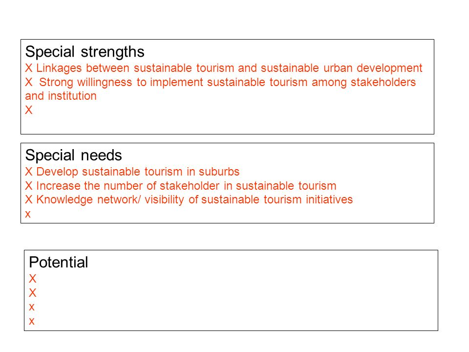 Special strengths X Linkages between sustainable tourism and sustainable urban development X Strong willingness to implement sustainable tourism among stakeholders and institution X Special needs X Develop sustainable tourism in suburbs X Increase the number of stakeholder in sustainable tourism X Knowledge network/ visibility of sustainable tourism initiatives x Potential X x