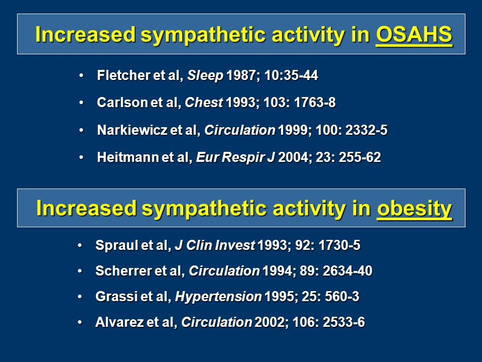 Increased sympathetic activity in OSAHS Increased sympathetic activity in OSAHS Fletcher et al, Sleep 1987; 10:35-44Fletcher et al, Sleep 1987; 10:35-44 Carlson et al, Chest 1993; 103: Carlson et al, Chest 1993; 103: Narkiewicz et al, Circulation 1999; 100: Narkiewicz et al, Circulation 1999; 100: Heitmann et al, Eur Respir J 2004; 23: Heitmann et al, Eur Respir J 2004; 23: Increased sympathetic activity in obesity Increased sympathetic activity in obesity Spraul et al, J Clin Invest 1993; 92: Spraul et al, J Clin Invest 1993; 92: Scherrer et al, Circulation 1994; 89: Scherrer et al, Circulation 1994; 89: Grassi et al, Hypertension 1995; 25: 560-3Grassi et al, Hypertension 1995; 25: Alvarez et al, Circulation 2002; 106: Alvarez et al, Circulation 2002; 106: