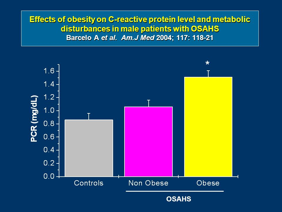 Effects of obesity on C-reactive protein level and metabolic disturbances in male patients with OSAHS Barcelo A et al.