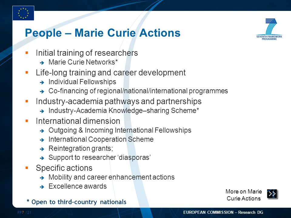 FP7 /21 EUROPEAN COMMISSION – Research DG More on Marie Curie Actions * Open to third-country nationals People – Marie Curie Actions Initial training of researchers Marie Curie Networks* Life-long training and career development Individual Fellowships Co-financing of regional/national/international programmes Industry-academia pathways and partnerships Industry-Academia Knowledge–sharing Scheme* International dimension Outgoing & Incoming International Fellowships International Cooperation Scheme Reintegration grants; Support to researcher diasporas Specific actions Mobility and career enhancement actions Excellence awards