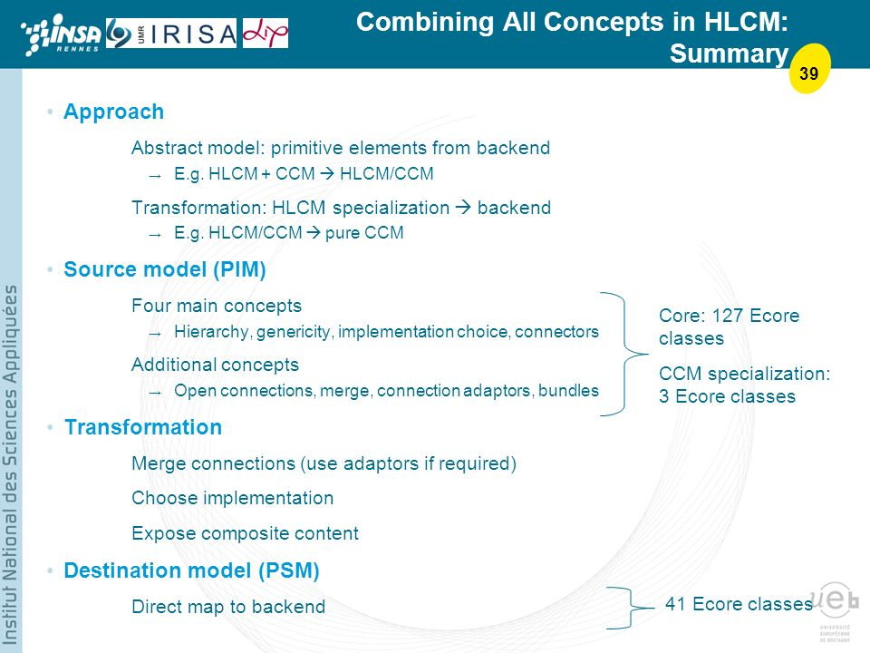 39 Combining All Concepts in HLCM: Summary Approach Abstract model: primitive elements from backend E.g.